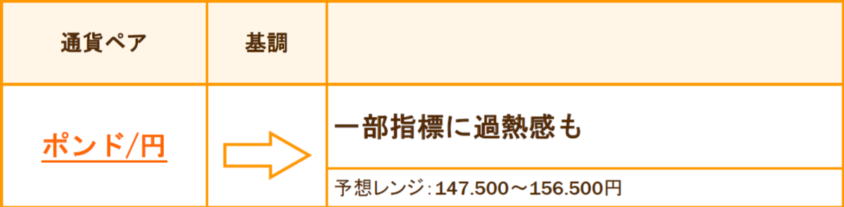 f:id:gaitamesk:20210402162038p:plain