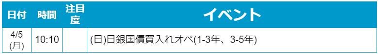 f:id:gaitamesk:20210405084317p:plain