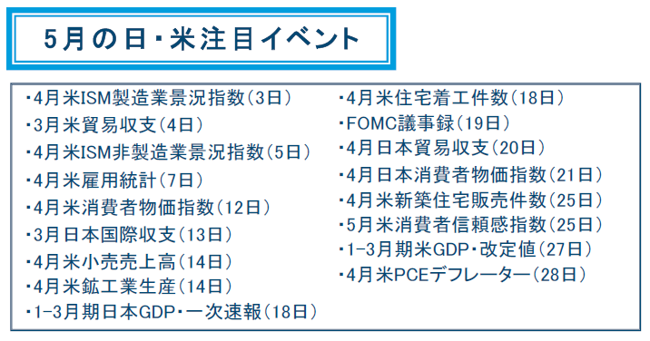 f:id:gaitamesk:20210510143510p:plain