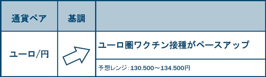 f:id:gaitamesk:20210510154517p:plain