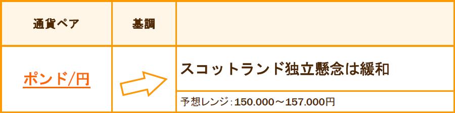 f:id:gaitamesk:20210511122410p:plain