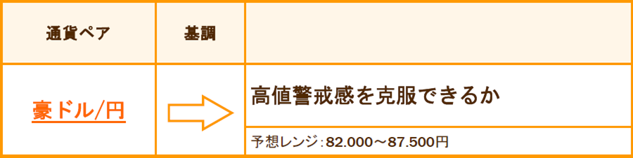 f:id:gaitamesk:20210511122930p:plain