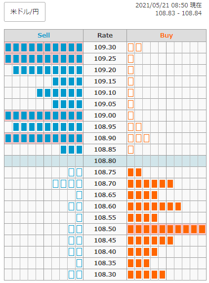 f:id:gaitamesk:20210521085855p:plain