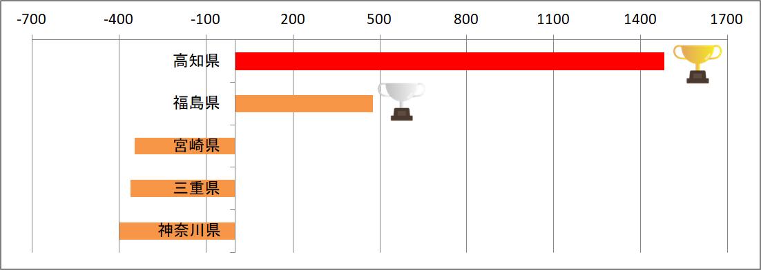 f:id:gaitamesk:20210521140321p:plain