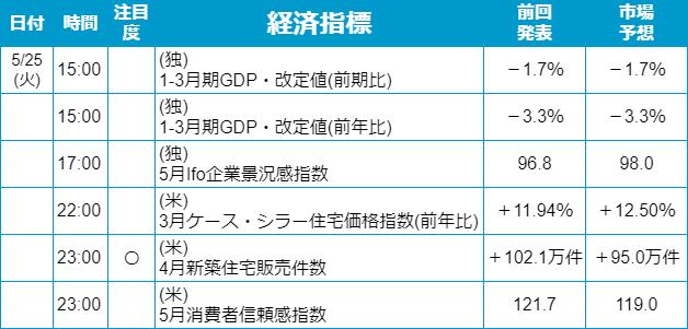 f:id:gaitamesk:20210525072126p:plain