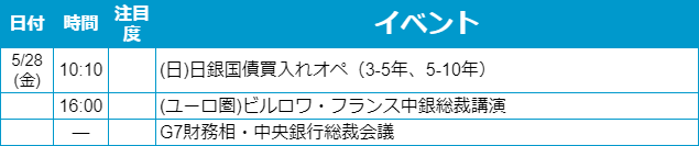 f:id:gaitamesk:20210528073618p:plain