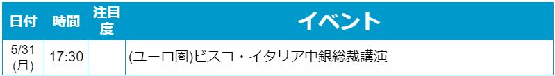 f:id:gaitamesk:20210531082652p:plain