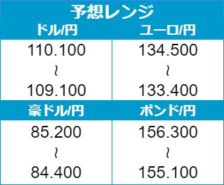 f:id:gaitamesk:20210601090426p:plain
