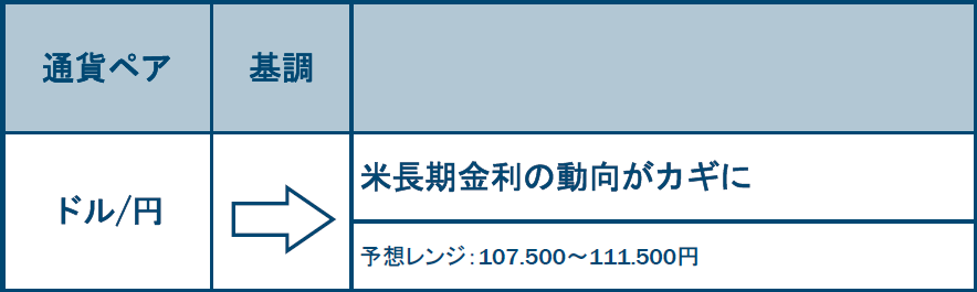 f:id:gaitamesk:20210601131613p:plain