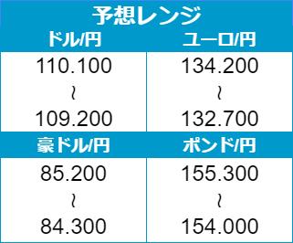 f:id:gaitamesk:20210610090400p:plain