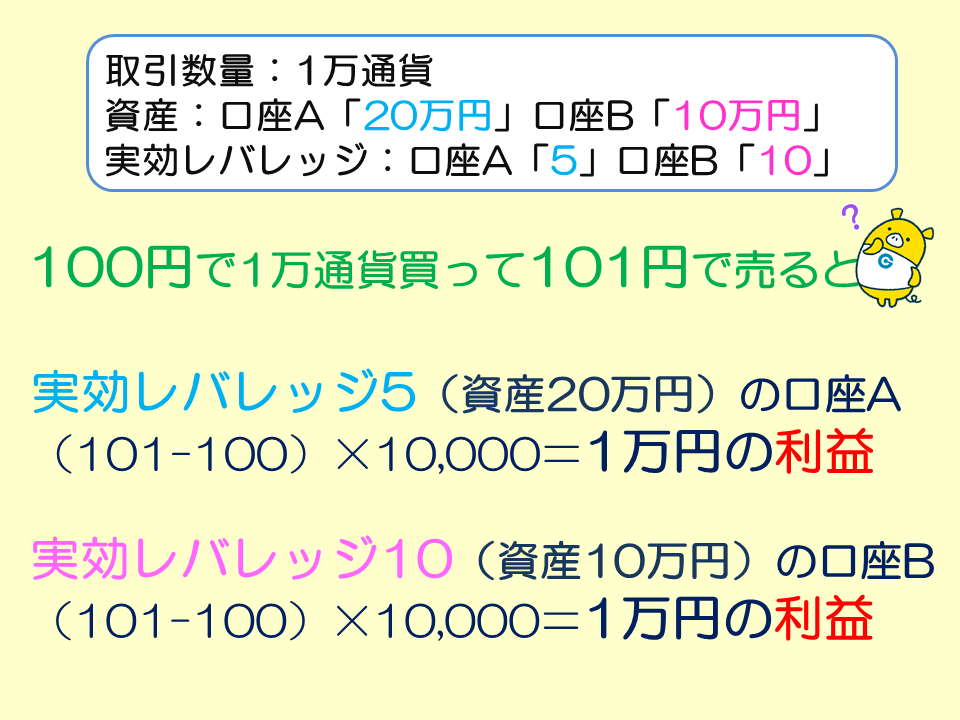 f:id:gaitamesk:20210629151600p:plain