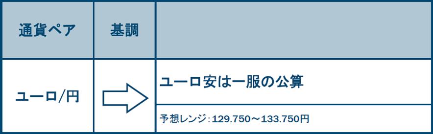f:id:gaitamesk:20210701134604p:plain
