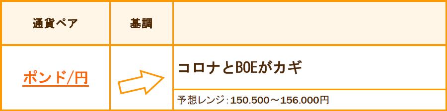 f:id:gaitamesk:20210702144031p:plain