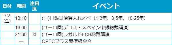 f:id:gaitamesk:20210702152006p:plain