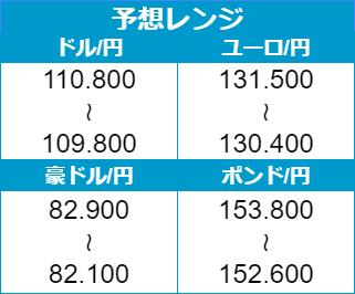 f:id:gaitamesk:20210713090742p:plain