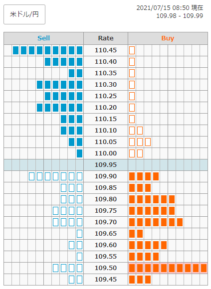 f:id:gaitamesk:20210715090448p:plain