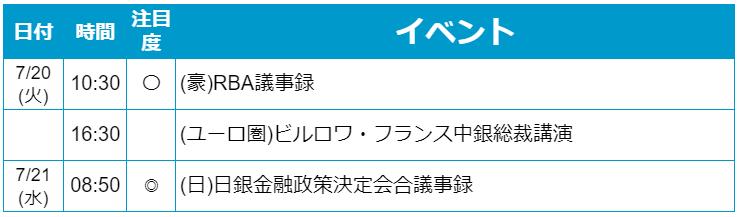 f:id:gaitamesk:20210720085652p:plain