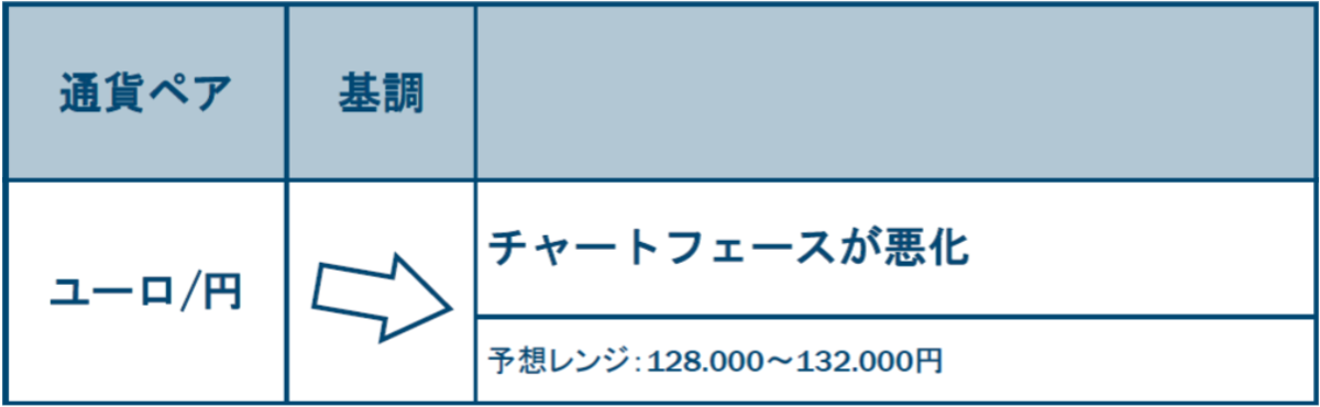 f:id:gaitamesk:20210802142457p:plain