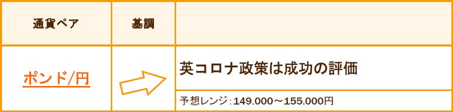 f:id:gaitamesk:20210803121317p:plain