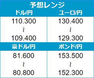 f:id:gaitamesk:20210806090215p:plain