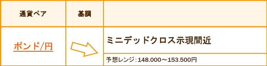 f:id:gaitamesk:20210902142400p:plain