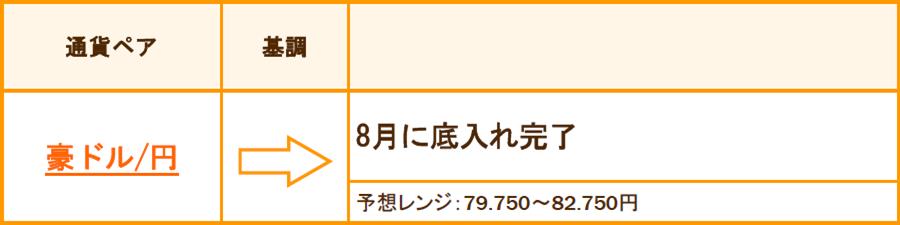 f:id:gaitamesk:20210902142902p:plain