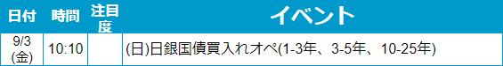 f:id:gaitamesk:20210903074546p:plain