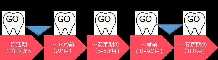 f:id:gak8:20200227162912p:plain
