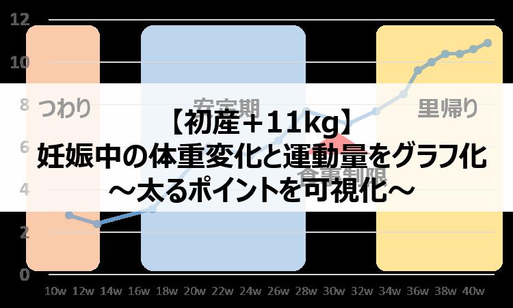 f:id:gak8:20200507000737p:plain