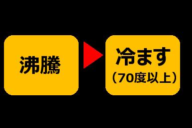 f:id:gak8:20200526143452p:plain