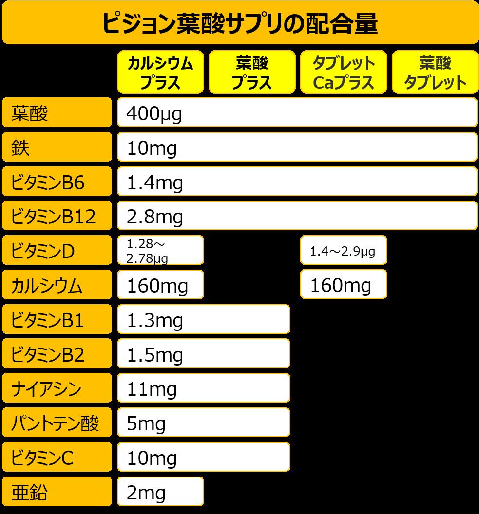 f:id:gak8:20200801005342p:plain