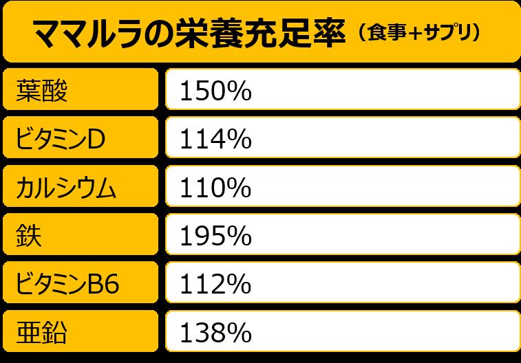 f:id:gak8:20200805233458p:plain