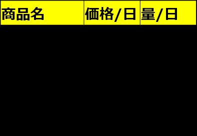 f:id:gak8:20201220232448p:plain