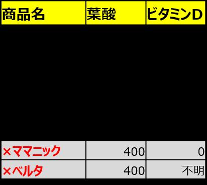 f:id:gak8:20201221010202p:plain