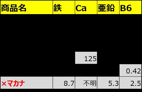 f:id:gak8:20201221010545p:plain