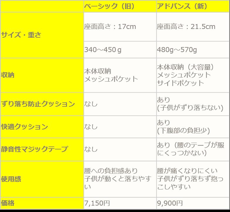 f:id:gak8:20210219164917p:plain