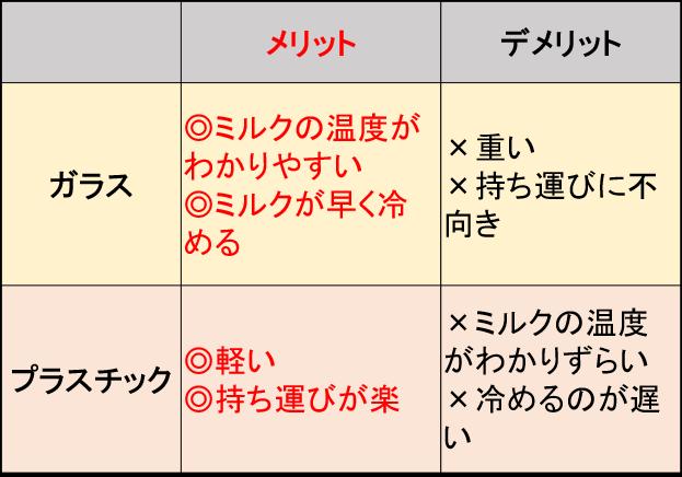 f:id:gak8:20210325234129p:plain