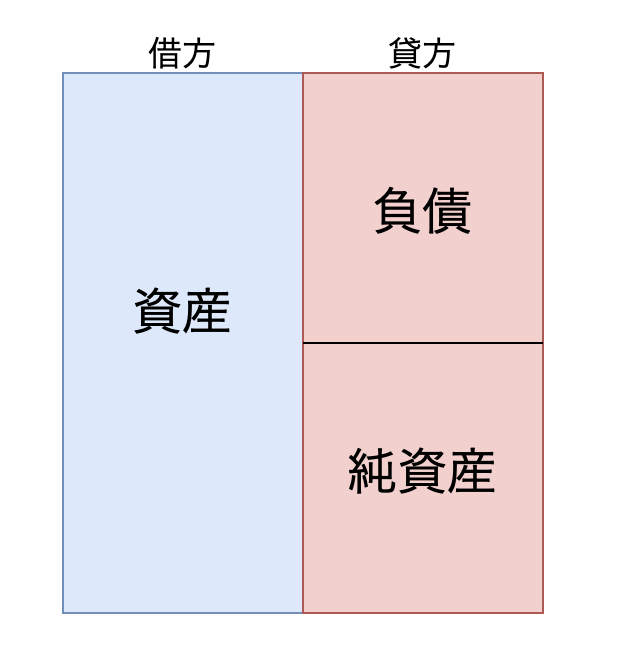 f:id:gakouS:20210329130530p:plain