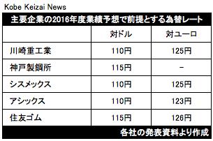 f:id:gaku-tokyo:20160626164425p:plain