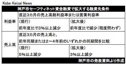 f:id:gaku-tokyo:20160705232553p:plain