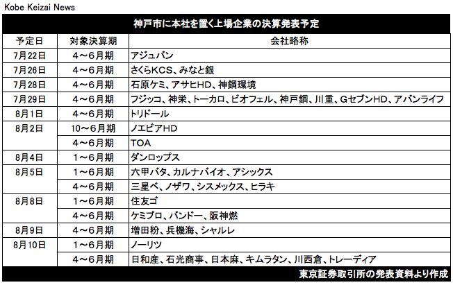 f:id:gaku-tokyo:20160710181732p:plain