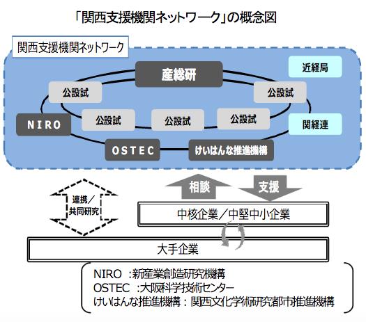 f:id:gaku-tokyo:20160714221351p:plain