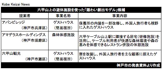 f:id:gaku-tokyo:20160804195636p:plain