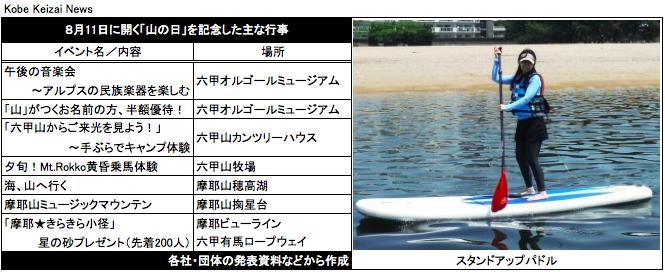 f:id:gaku-tokyo:20160811004355p:plain