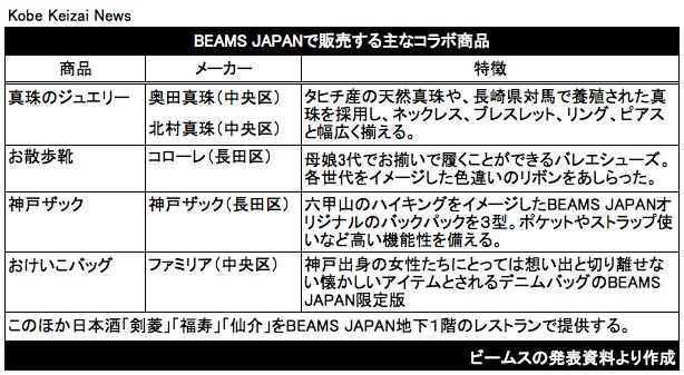 f:id:gaku-tokyo:20160925192847p:plain