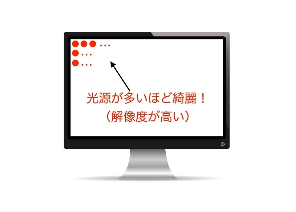 f:id:gaku2n:20180803153104j:plain