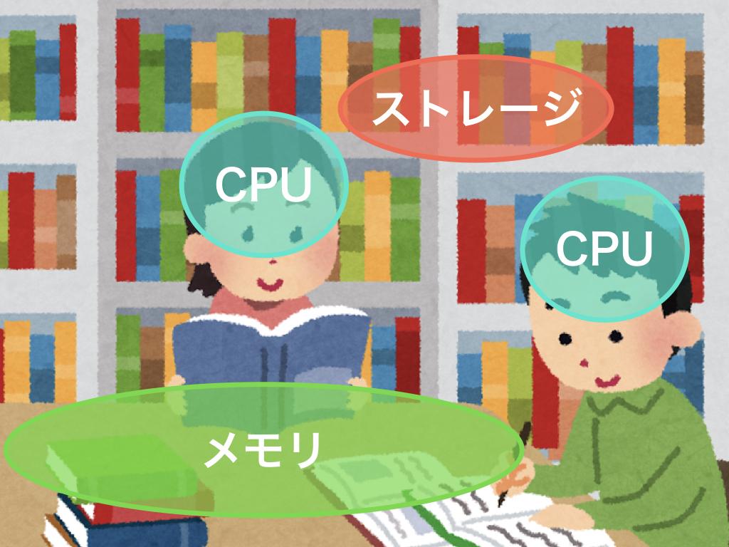 f:id:gaku2n:20180803162946j:plain