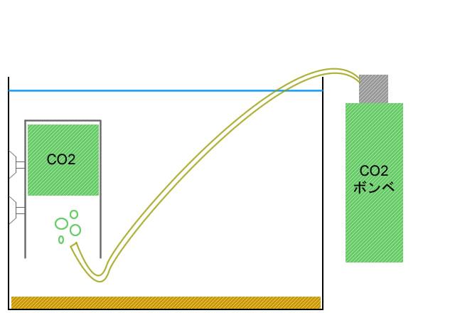 f:id:gaku_001:20180531235354j:plain