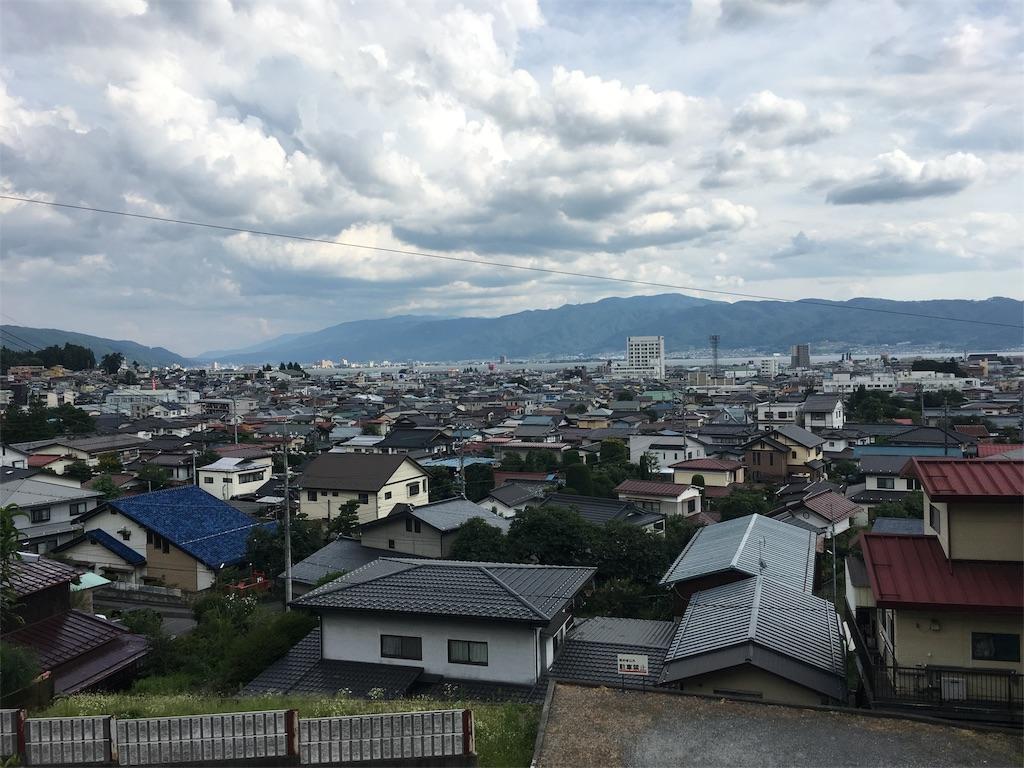 f:id:gakublog:20180810152141j:image