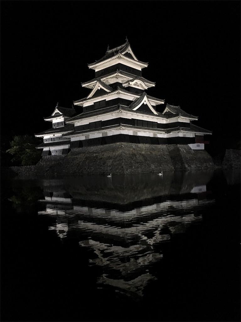 f:id:gakublog:20180811214855j:image
